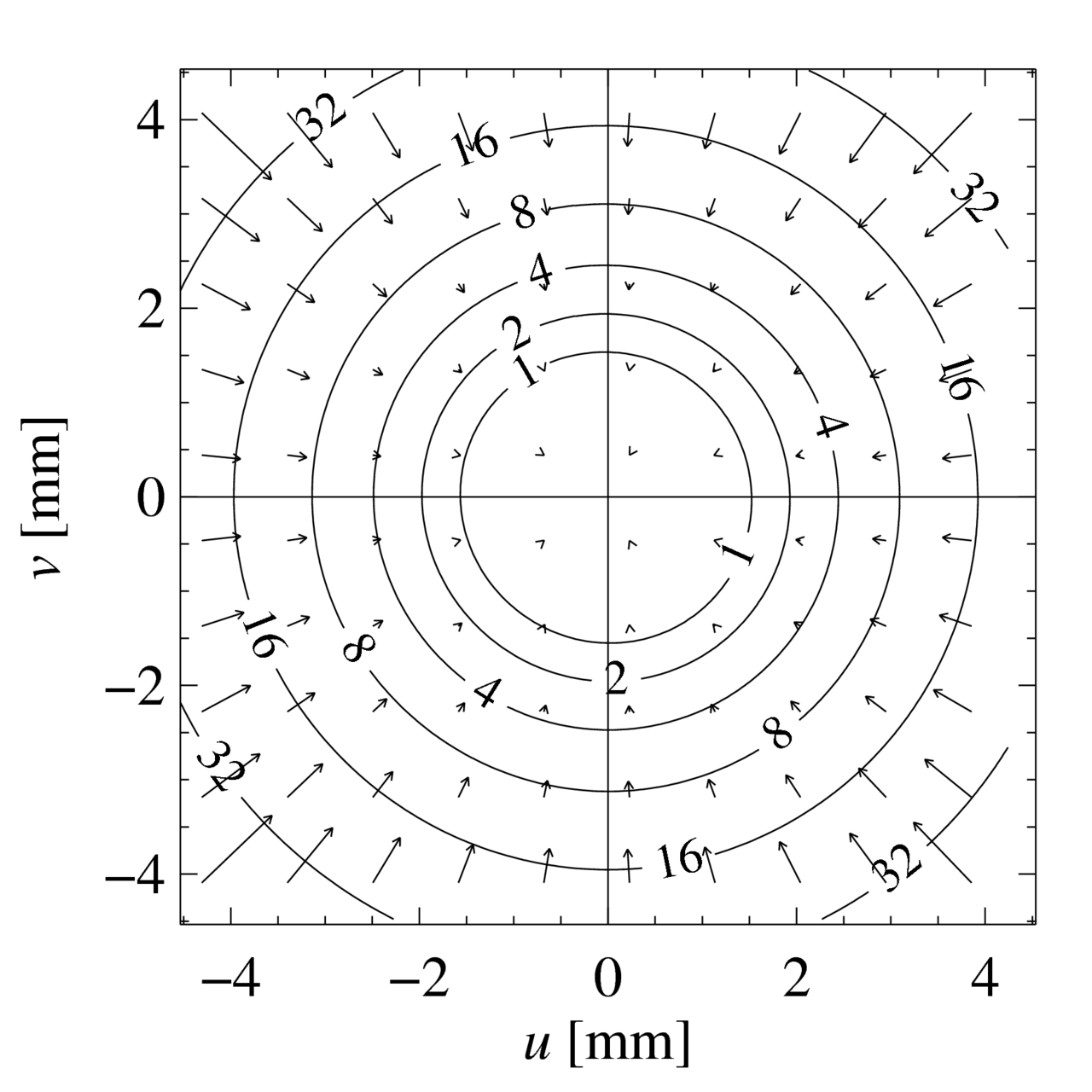 Verzeichnung eines 20-mm-Objektivs. Quelle: Wikipedia.